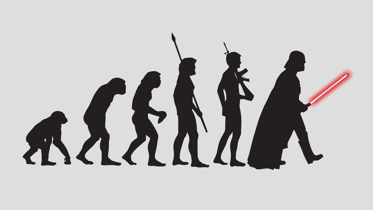 how well do you know evolution